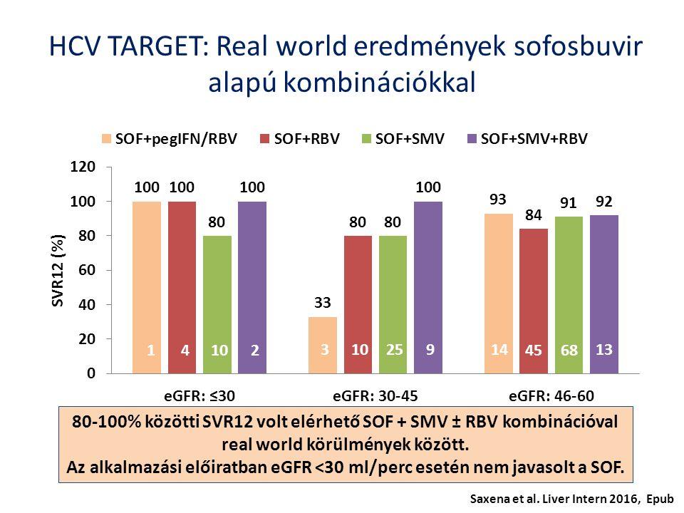HCV TARGET: Real world eredmények sofosbuvir alapú kombinációkkal 1 4 10 2 3 25 914 45 68 13 Saxena et al.