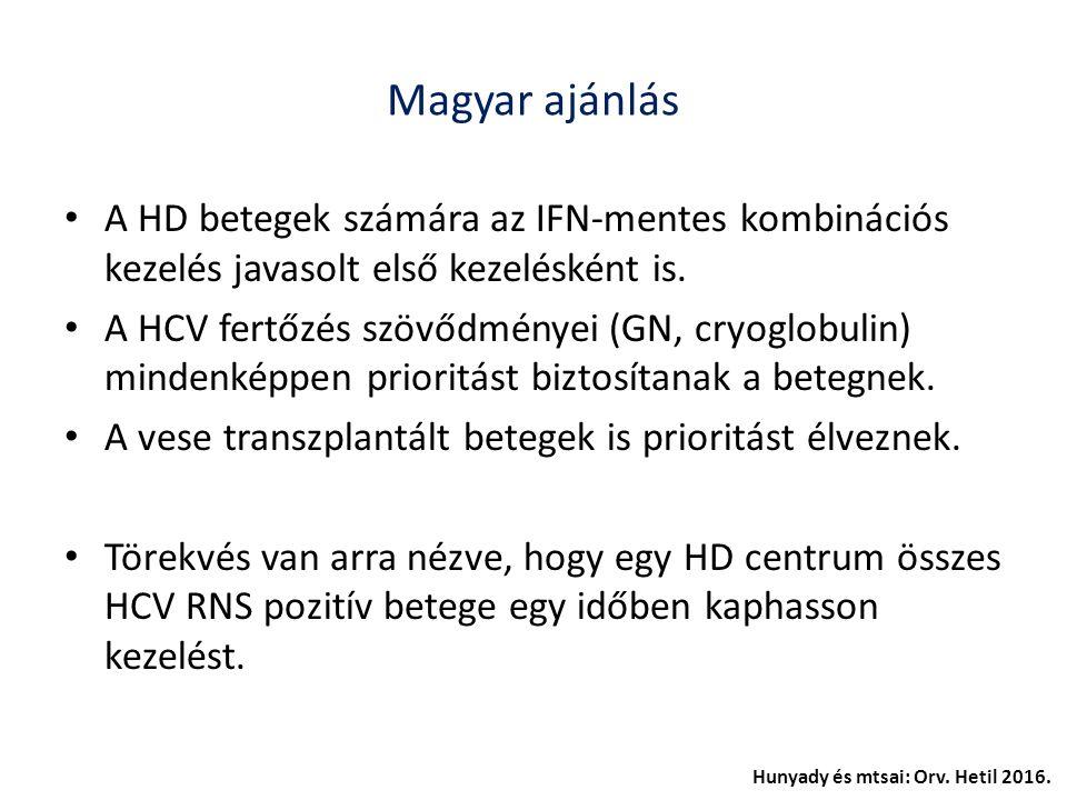 Magyar ajánlás A HD betegek számára az IFN-mentes kombinációs kezelés javasolt első kezelésként is.