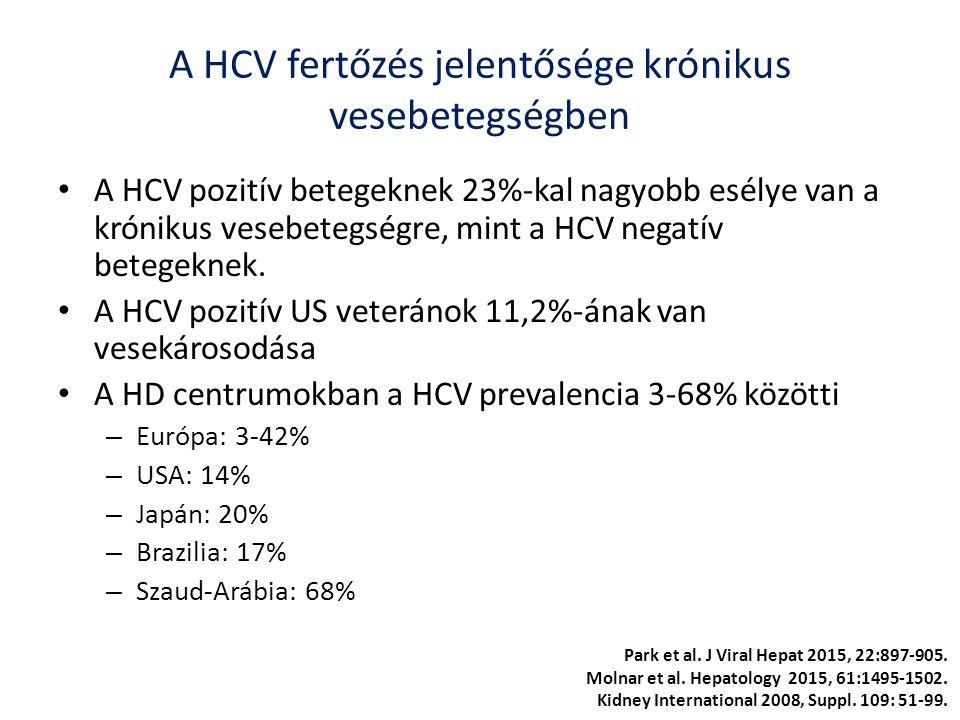 A HCV fertőzés jelentősége krónikus vesebetegségben A HCV pozitív betegeknek 23%-kal nagyobb esélye van a krónikus vesebetegségre, mint a HCV negatív betegeknek.