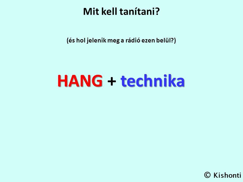 © Kishonti Mit kell tanítani HANGtechnika HANG + technika (és hol jelenik meg a rádió ezen belül )