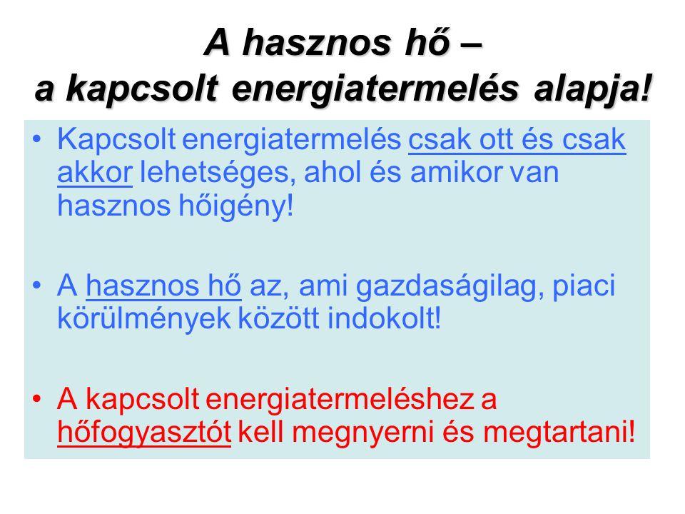 A hasznos hő – a kapcsolt energiatermelés alapja.