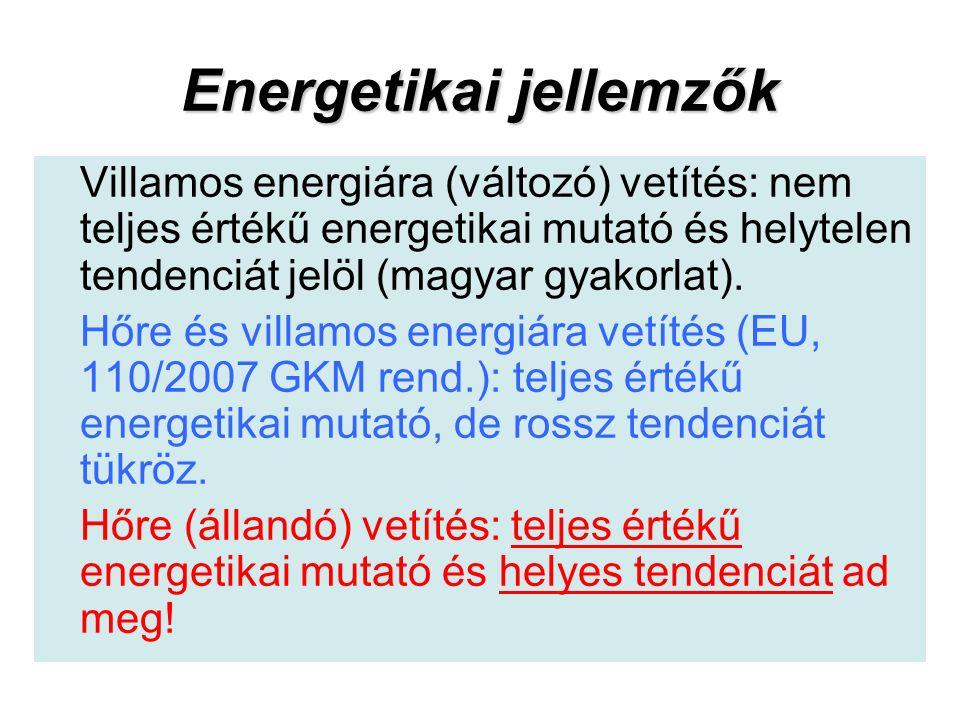 Energetikai jellemzők Villamos energiára (változó) vetítés: nem teljes értékű energetikai mutató és helytelen tendenciát jelöl (magyar gyakorlat).