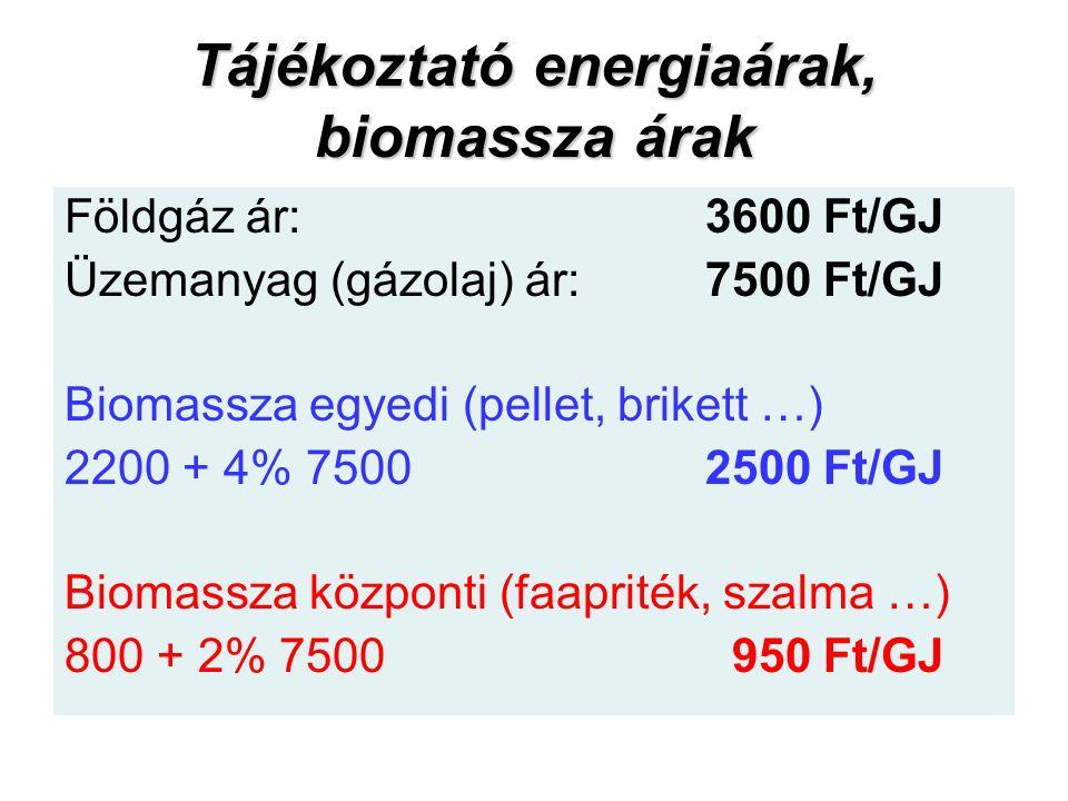 Tájékoztató energiaárak, biomassza árak Földgáz ár:3600 Ft/GJ Üzemanyag (gázolaj) ár:7500 Ft/GJ Biomassza egyedi (pellet, brikett …) 2200 + 4% 75002500 Ft/GJ Biomassza központi (faapriték, szalma …) 800 + 2% 7500 950 Ft/GJ
