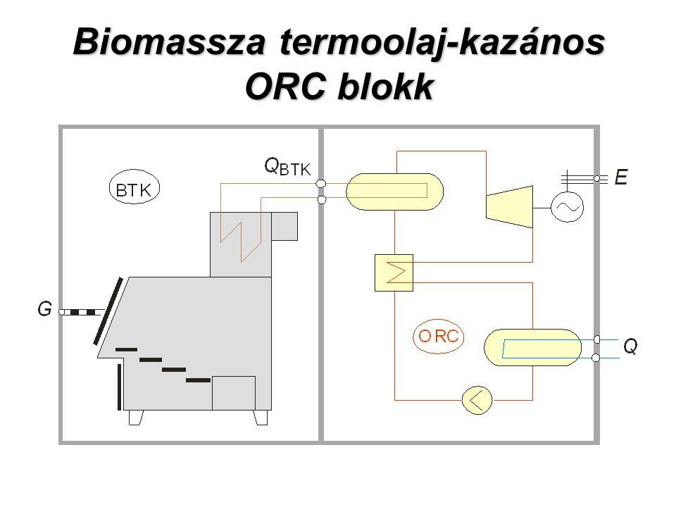 Biomassza termoolaj-kazános ORC blokk