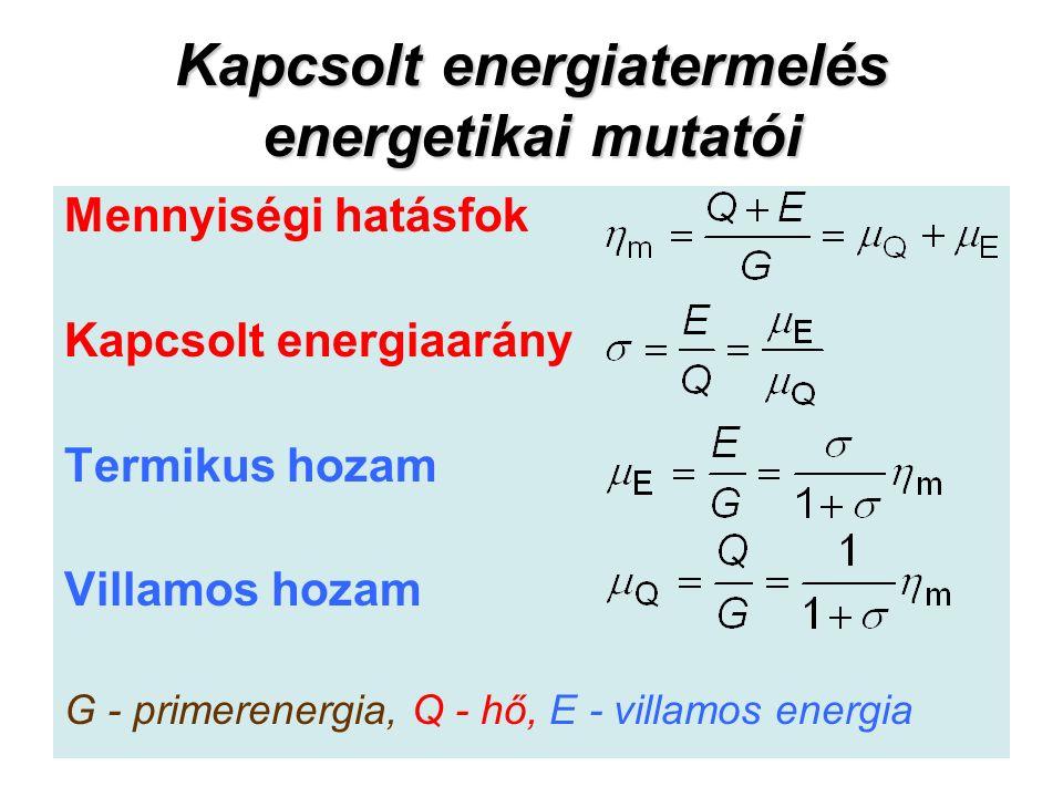 Kapcsolt energiatermelés energetikai mutatói Mennyiségi hatásfok Kapcsolt energiaarány Termikus hozam Villamos hozam G - primerenergia, Q - hő, E - villamos energia