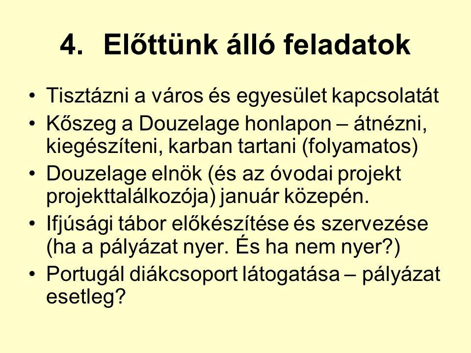 4.Előttünk álló feladatok Tisztázni a város és egyesület kapcsolatát Kőszeg a Douzelage honlapon – átnézni, kiegészíteni, karban tartani (folyamatos) Douzelage elnök (és az óvodai projekt projekttalálkozója) január közepén.