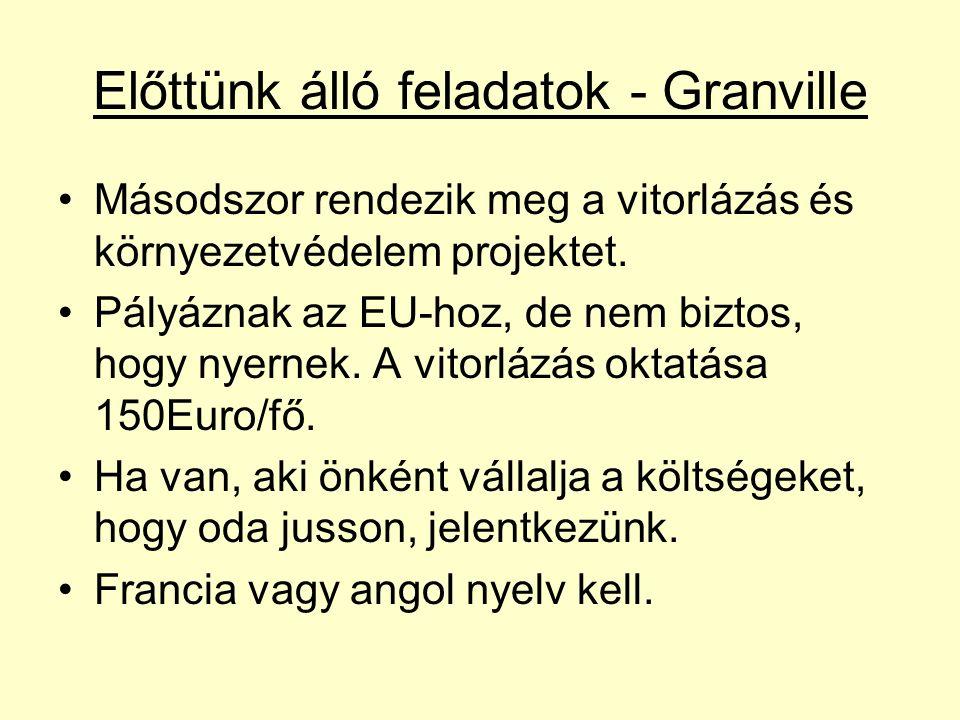 Előttünk álló feladatok - Granville Másodszor rendezik meg a vitorlázás és környezetvédelem projektet.