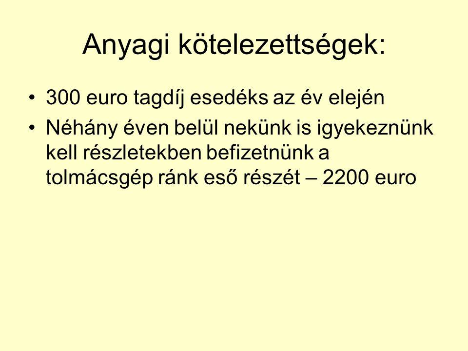 Anyagi kötelezettségek: 300 euro tagdíj esedéks az év elején Néhány éven belül nekünk is igyekeznünk kell részletekben befizetnünk a tolmácsgép ránk eső részét – 2200 euro