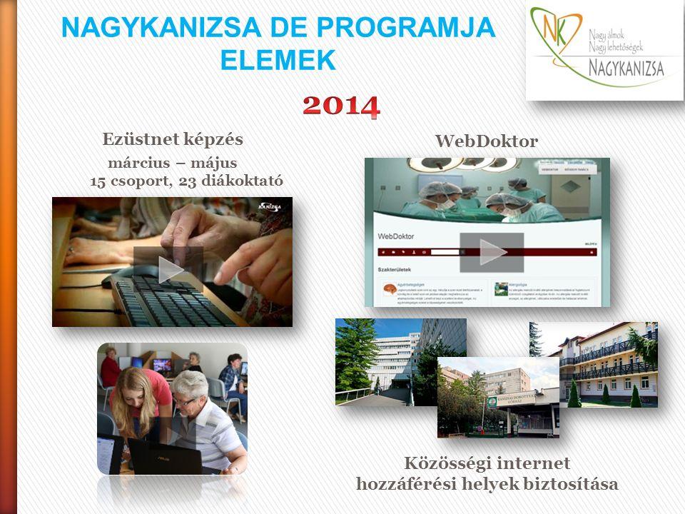 Közös Internetes portál létrehozása 1.60plus.hu 2.