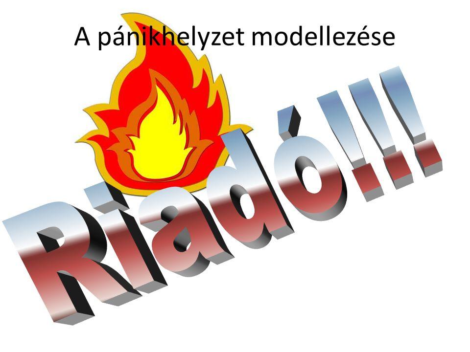 A pánikhelyzet modellezése