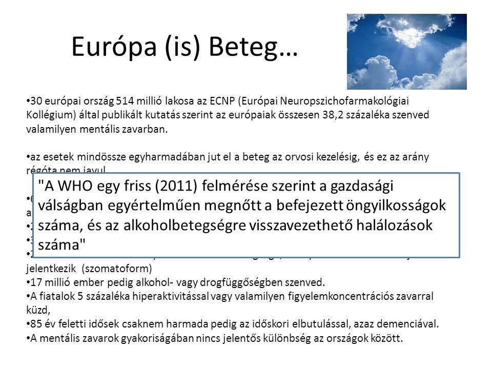 Európa (is) Beteg… Dr. Balogh László Ph.D.