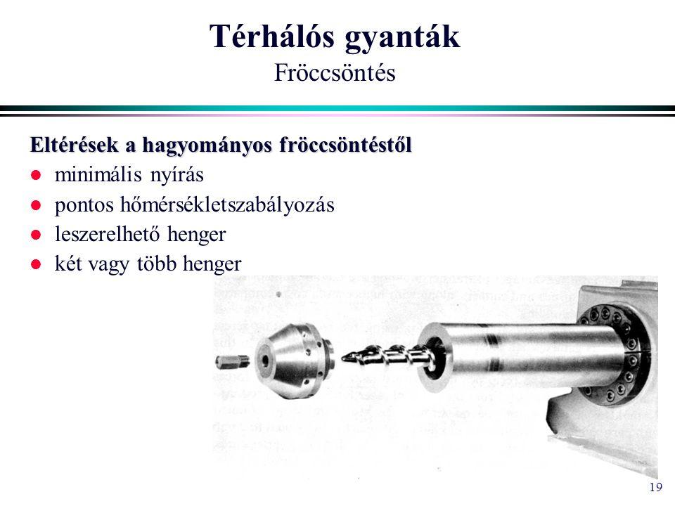 19 Térhálós gyanták Fröccsöntés Eltérések a hagyományos fröccsöntéstől l minimális nyírás l pontos hőmérsékletszabályozás l leszerelhető henger l két