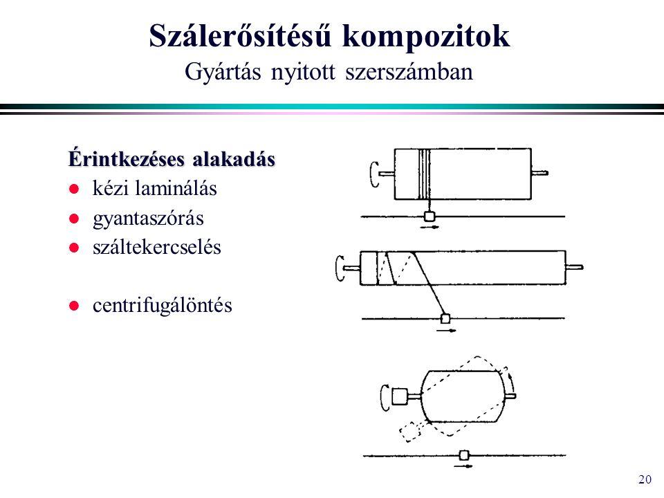 20 Szálerősítésű kompozitok Gyártás nyitott szerszámban Érintkezéses alakadás l kézi laminálás l gyantaszórás l száltekercselés l centrifugálöntés