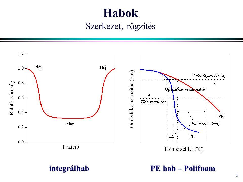 5 Habok Szerkezet, rögzítés integrálhab PE hab – Polifoam integrálhab PE hab – Polifoam