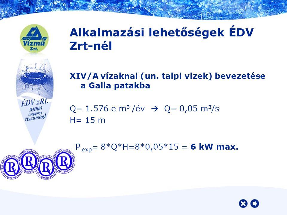 Alkalmazási lehetőségek ÉDV Zrt-nél XIV/A vízaknai (un.