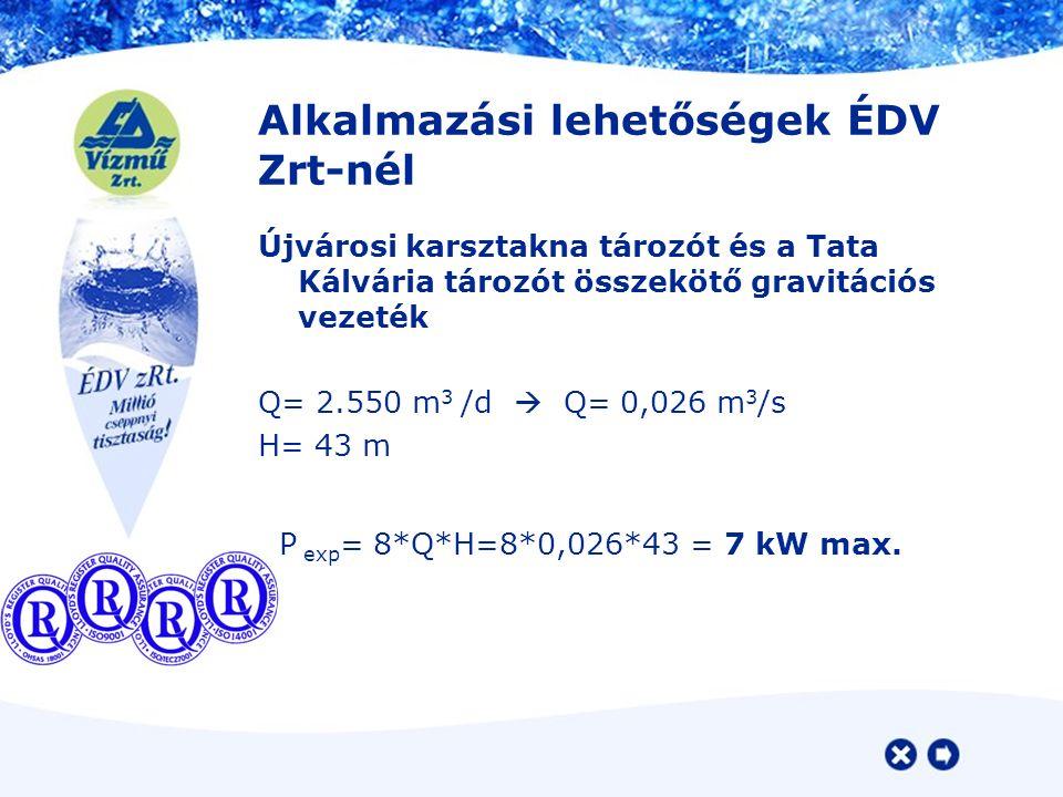 Alkalmazási lehetőségek ÉDV Zrt-nél Újvárosi karsztakna tározót és a Tata Kálvária tározót összekötő gravitációs vezeték Q= 2.550 m 3 /d  Q= 0,026 m 3 /s H= 43 m P exp = 8*Q*H=8*0,026*43 = 7 kW max.