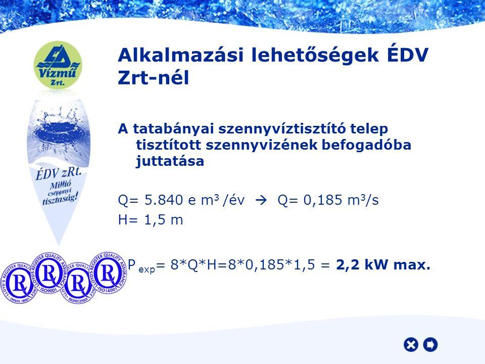 Alkalmazási lehetőségek ÉDV Zrt-nél A tatabányai szennyvíztisztító telep tisztított szennyvizének befogadóba juttatása Q= 5.840 e m 3 /év  Q= 0,185 m 3 /s H= 1,5 m P exp = 8*Q*H=8*0,185*1,5 = 2,2 kW max.