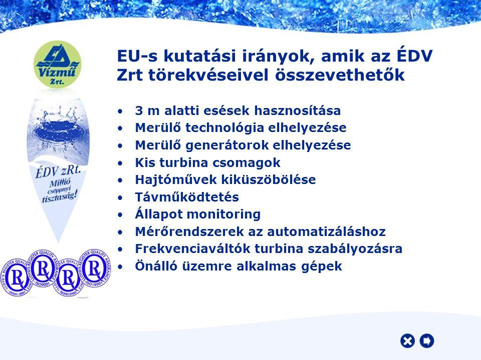 EU-s kutatási irányok, amik az ÉDV Zrt törekvéseivel összevethetők 3 m alatti esések hasznosítása Merülő technológia elhelyezése Merülő generátorok elhelyezése Kis turbina csomagok Hajtóművek kiküszöbölése Távműködtetés Állapot monitoring Mérőrendszerek az automatizáláshoz Frekvenciaváltók turbina szabályozásra Önálló üzemre alkalmas gépek