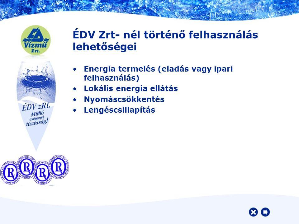 ÉDV Zrt- nél történő felhasználás lehetőségei Energia termelés (eladás vagy ipari felhasználás) Lokális energia ellátás Nyomáscsökkentés Lengéscsillapítás