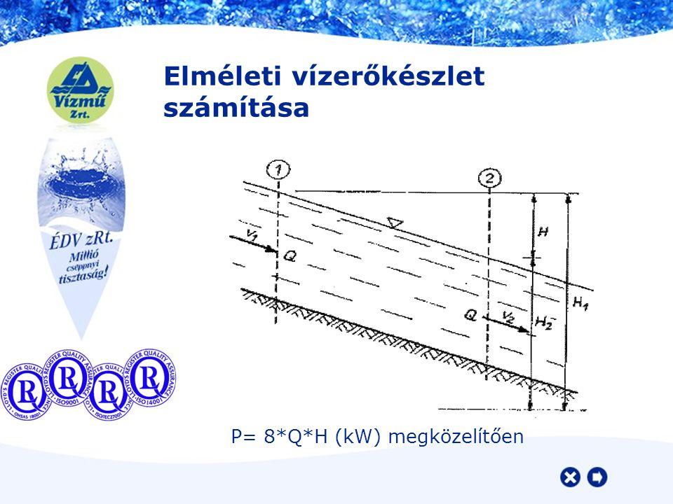 Elméleti vízerőkészlet számítása P= 8*Q*H (kW) megközelítően