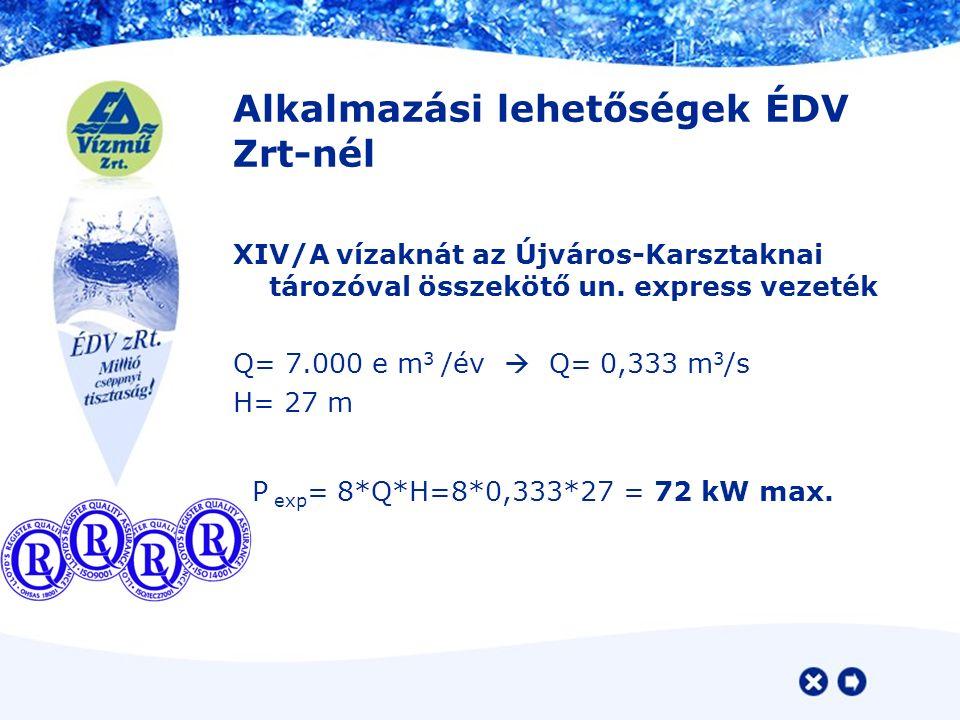 Alkalmazási lehetőségek ÉDV Zrt-nél XIV/A vízaknát az Újváros-Karsztaknai tározóval összekötő un.