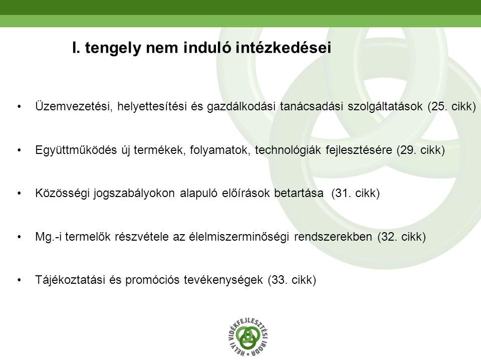 37 I. tengely nem induló intézkedései Üzemvezetési, helyettesítési és gazdálkodási tanácsadási szolgáltatások (25. cikk) Együttműködés új termékek, fo