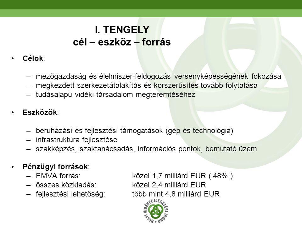 45 II.Tengely 4.
