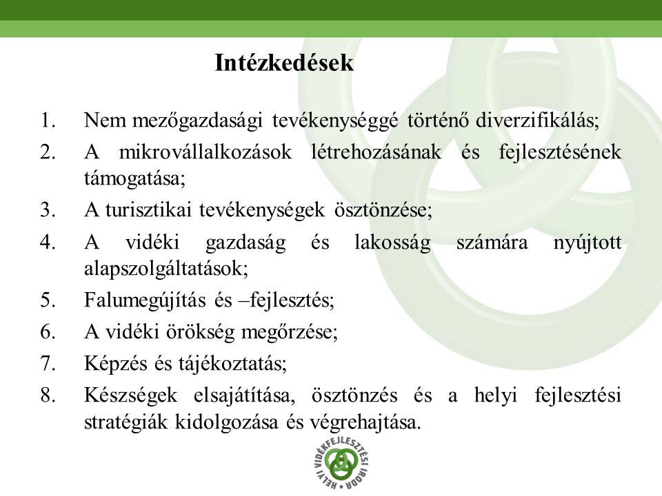 56 Intézkedések 1.Nem mezőgazdasági tevékenységgé történő diverzifikálás; 2.A mikrovállalkozások létrehozásának és fejlesztésének támogatása; 3.A turi