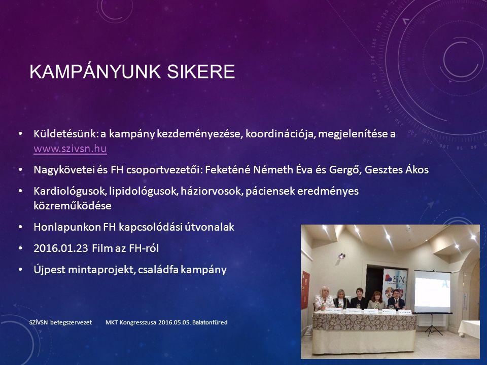 KAMPÁNYUNK SIKERE Küldetésünk: a kampány kezdeményezése, koordinációja, megjelenítése a www.szivsn.hu www.szivsn.hu Nagykövetei és FH csoportvezetői: Feketéné Németh Éva és Gergő, Gesztes Ákos Kardiológusok, lipidológusok, háziorvosok, páciensek eredményes közreműködése Honlapunkon FH kapcsolódási útvonalak 2016.01.23 Film az FH-ról Újpest mintaprojekt, családfa kampány SZÍVSN betegszervezet MKT Kongresszusa 2016.05.05.