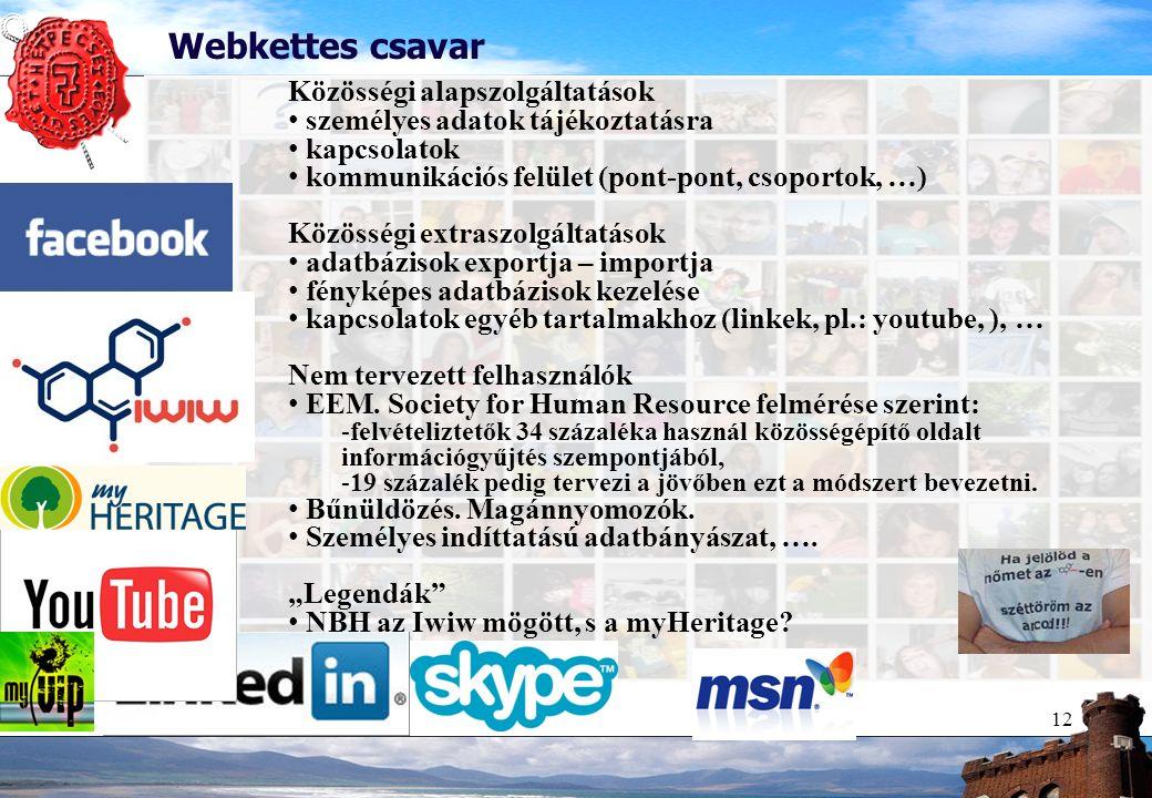 12 Webkettes csavar Közösségi alapszolgáltatások személyes adatok tájékoztatásra kapcsolatok kommunikációs felület (pont-pont, csoportok, …) Közösségi extraszolgáltatások adatbázisok exportja – importja fényképes adatbázisok kezelése kapcsolatok egyéb tartalmakhoz (linkek, pl.: youtube, ), … Nem tervezett felhasználók EEM.