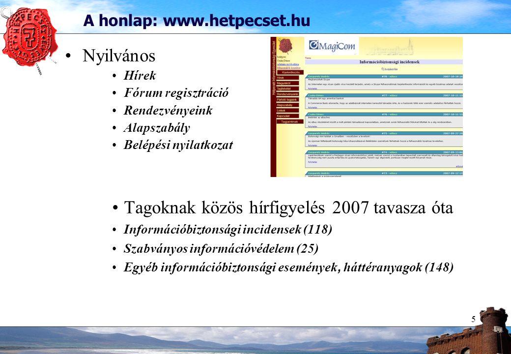 5 A honlap: www.hetpecset.hu Nyilvános Hírek Fórum regisztráció Rendezvényeink Alapszabály Belépési nyilatkozat Tagoknak közös hírfigyelés 2007 tavasza óta Információbiztonsági incidensek (118) Szabványos információvédelem (25) Egyéb információbiztonsági események, háttéranyagok (148)
