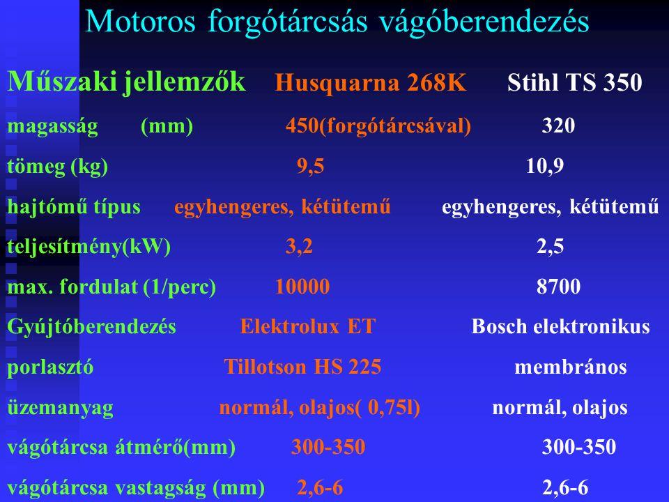 Motoros forgótárcsás vágóberendezés Műszaki jellemzők Husquarna 268K Stihl TS 350 magasság(mm) 450(forgótárcsával)320 tömeg (kg) 9,5 10,9 hajtómű típus egyhengeres, kétütemű egyhengeres, kétütemű teljesítmény(kW) 3,2 2,5 max.