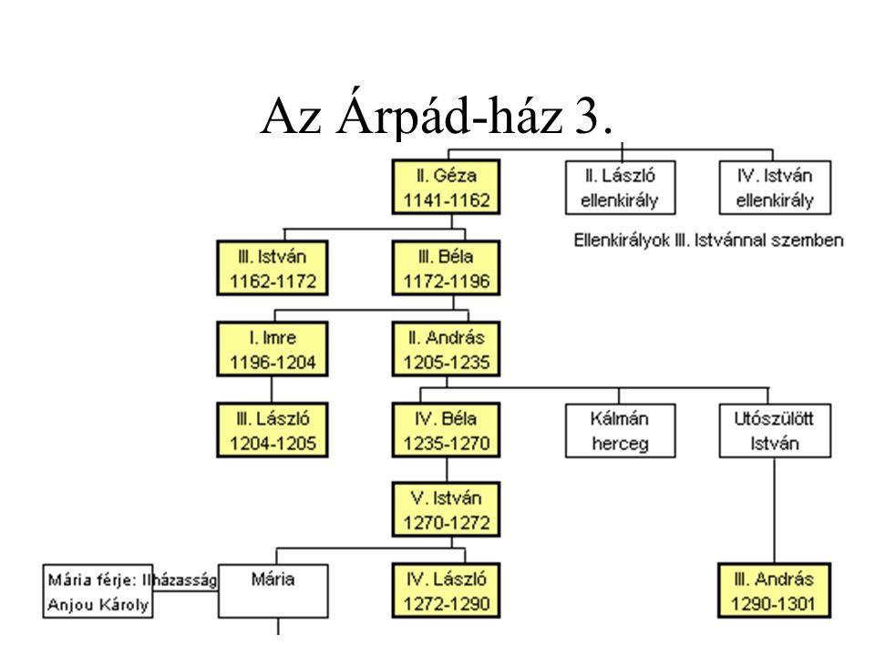 Az Árpád-ház 3.