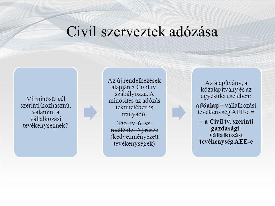 Civil szervezetek adózása Gazdasági-vállalkozási tevékenység: a jövedelem- és vagyonszerzésre irányuló vagy azt eredményező, üzletszerűen végzett tevékenység, kivéve az adomány elfogadása a létesítő okiratban meghatározott cél szerinti tevékenységet (ideértve a közhasznú tevékenységet is) a pénzeszközök betétbe, értékpapírba, társasági részesedésbe történő elhelyezését az ingatlan megszerzését, használatának átengedését átruházását