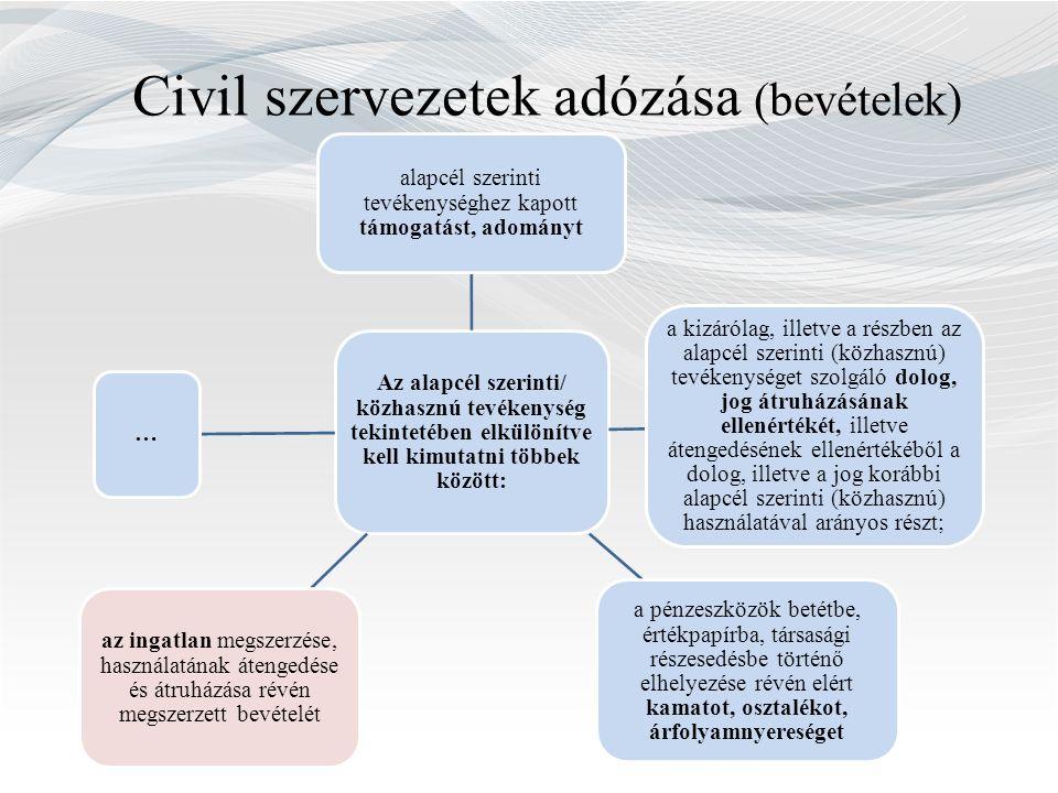 Civil szervezetek adózása Ingatlanhasznosítás és ingatlanértékesítés Civil tv.