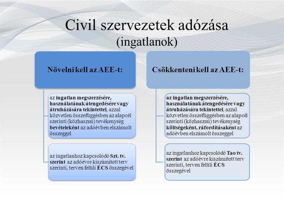 Civil szervezetek adózása (ingatlanok) Növelni kell az AEE-t: az ingatlan megszerzésére, használatának átengedésére vagy átruházására tekintettel, azzal közvetlen összefüggésben az alapcél szerinti (közhasznú) tevékenység bevételeként az adóévben elszámolt összeggel az ingatlanhoz kapcsolódó Szt.