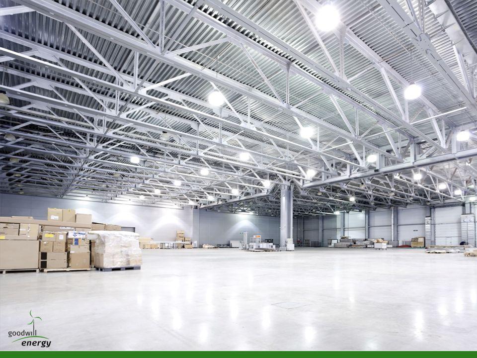 Villamos fogyasztók Hő fogyasztók 0. pont: Energiahatékonyság növelés