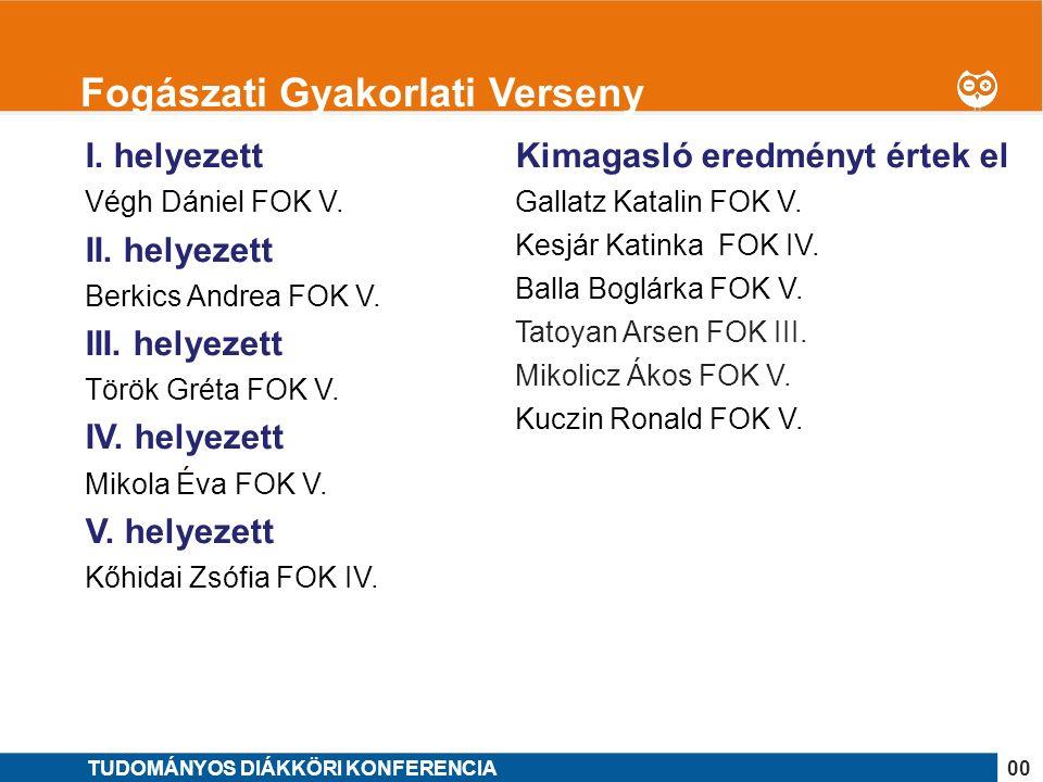 1 I. helyezett Végh Dániel FOK V. II. helyezett Berkics Andrea FOK V.