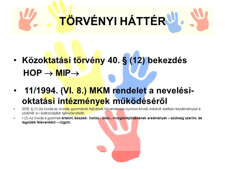 TÖRVÉNYI HÁTTÉR Közoktatási törvény 40. § (12) bekezdés HOP  MIP  11/1994.