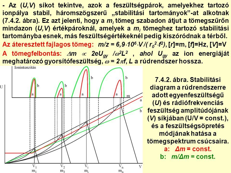 """- Az (U,V) síkot tekintve, azok a feszültségpárok, amelyekhez tartozó ionpálya stabil, háromszögszerű """"stabilitási tartományok""""-at alkotnak (7.4.2. áb"""