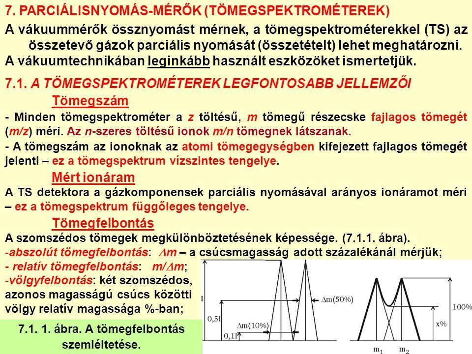 7. PARCIÁLISNYOMÁS-MÉRŐK (TÖMEGSPEKTROMÉTEREK) A vákuummérők össznyomást mérnek, a tömegspektrométerekkel (TS) az összetevő gázok parciális nyomását (