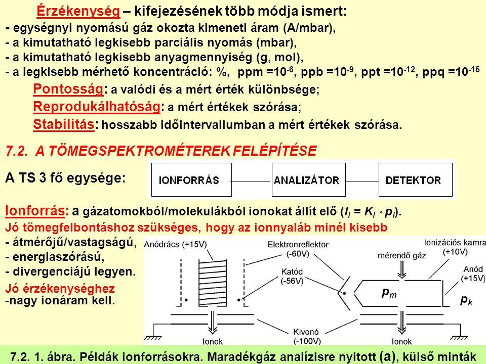 Érzékenység – kifejezésének több módja ismert: - egységnyi nyomású gáz okozta kimeneti áram (A/mbar), - a kimutatható legkisebb parciális nyomás (mbar), - a kimutatható legkisebb anyagmennyiség (g, mol), - a legkisebb mérhető koncentráció: %, ppm =10 -6, ppb =10 -9, ppt =10 -12, ppq =10 -15 Pontosság: a valódi és a mért érték különbsége; Reprodukálhatóság: a mért értékek szórása; Stabilitás: hosszabb időintervallumban a mért értékek szórása.