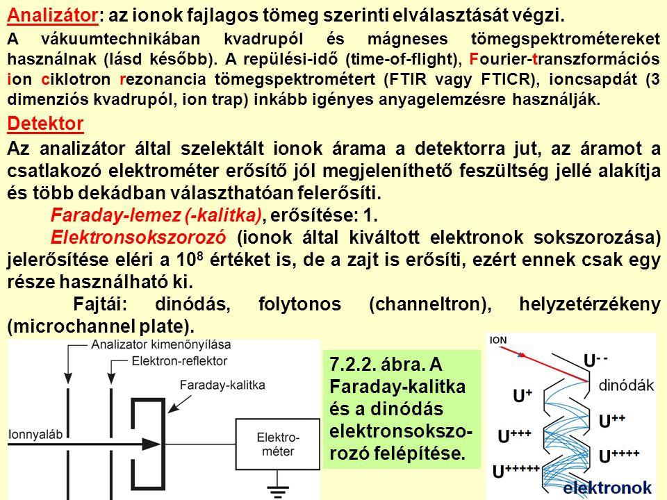 Analizátor: az ionok fajlagos tömeg szerinti elválasztását végzi. A vákuumtechnikában kvadrupól és mágneses tömegspektrométereket használnak (lásd kés