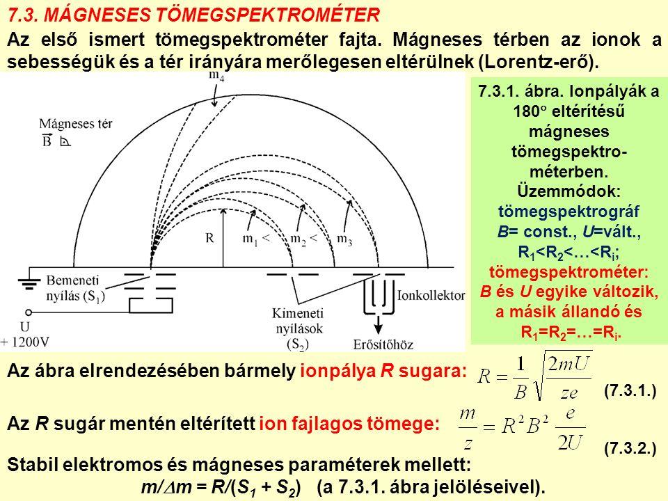 7.3. MÁGNESES TÖMEGSPEKTROMÉTER 7.3.1. ábra. Ionpályák a 180  eltérítésű mágneses tömegspektro- méterben. Üzemmódok: tömegspektrográf B= const., U=vá