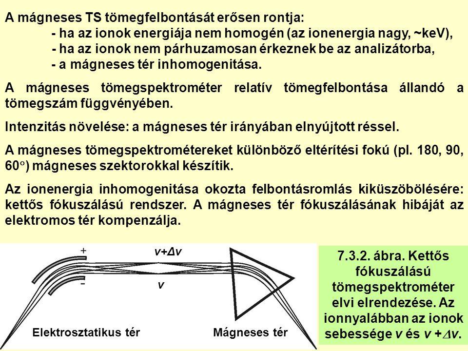 A mágneses TS tömegfelbontását erősen rontja: - ha az ionok energiája nem homogén (az ionenergia nagy, ~keV), - ha az ionok nem párhuzamosan érkeznek