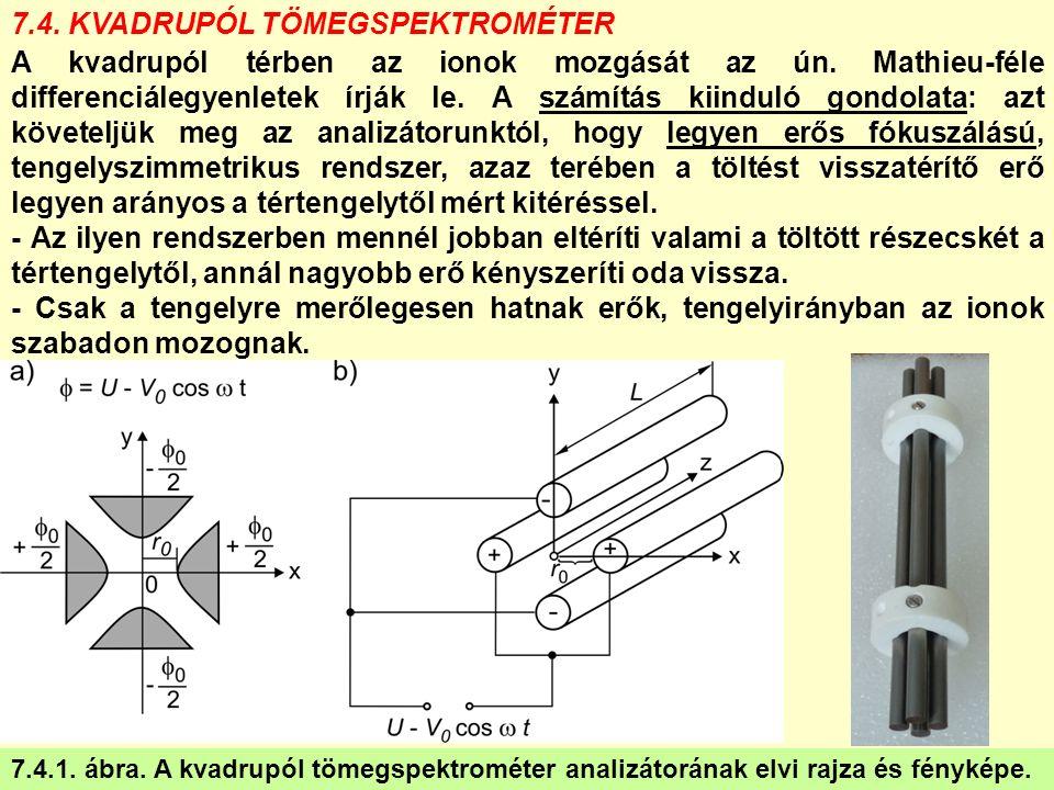 7.4. KVADRUPÓL TÖMEGSPEKTROMÉTER 7.4.1. ábra. A kvadrupól tömegspektrométer analizátorának elvi rajza és fényképe. A kvadrupól térben az ionok mozgásá