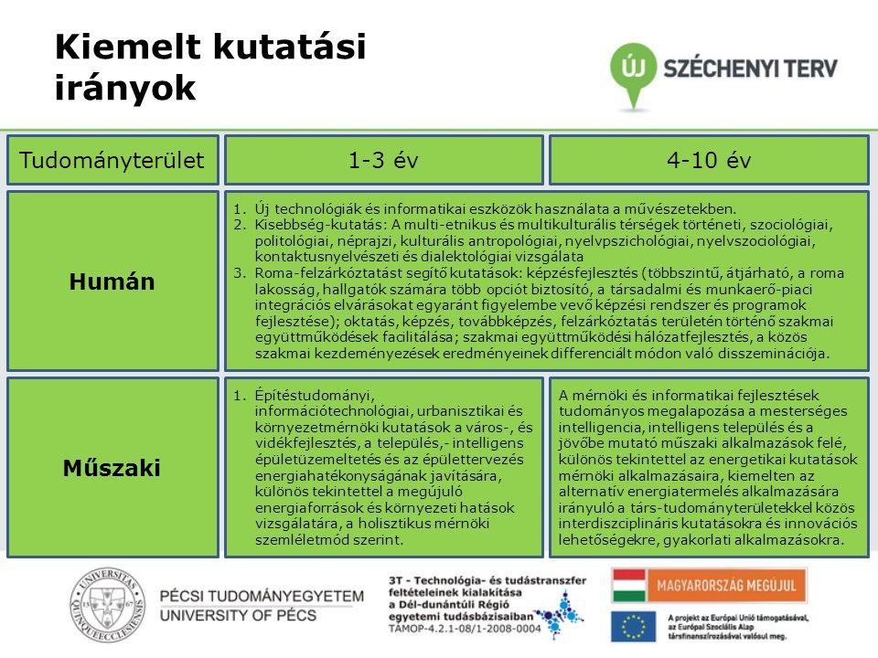 Kiemelt kutatási irányok Tudományterület1-3 év4-10 év Humán Műszaki 1.Új technológiák és informatikai eszközök használata a művészetekben.