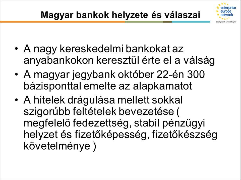 Magyar bankok helyzete és válaszai A nagy kereskedelmi bankokat az anyabankokon keresztül érte el a válság A magyar jegybank október 22-én 300 bázispo