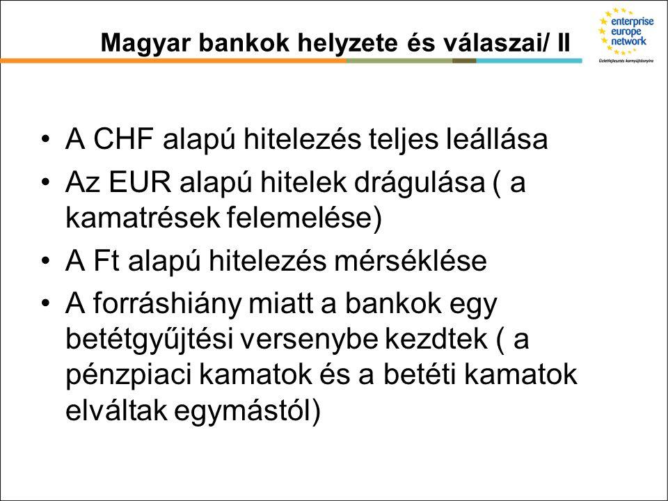 Magyar bankok helyzete és válaszai/ II A CHF alapú hitelezés teljes leállása Az EUR alapú hitelek drágulása ( a kamatrések felemelése) A Ft alapú hite