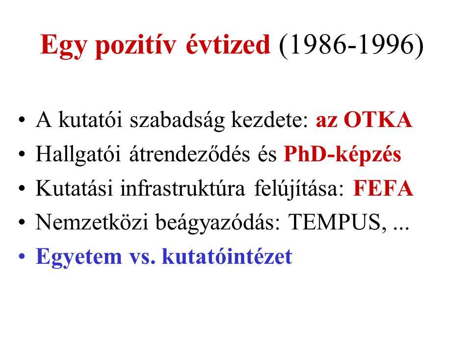 Egy pozitív évtized (1986-1996) A kutatói szabadság kezdete: az OTKA Hallgatói átrendeződés és PhD-képzés Kutatási infrastruktúra felújítása: FEFA Nemzetközi beágyazódás: TEMPUS,...